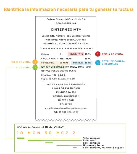 Oxxo PASO 2 Captura de los datos del ticket